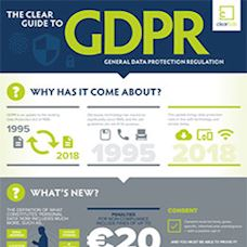 Clear guide to GDPR